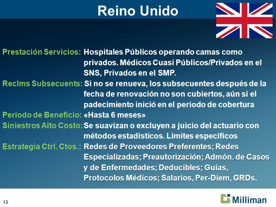 13 Reino Unido Prestación Servicios:Hospitales Públicos operando camas como privados. Médicos Cuasi Públicos/Privados en el SNS, Privados en el SMP. R
