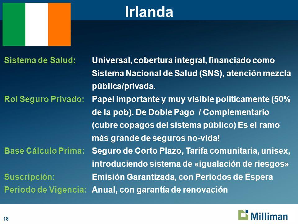 18 Irlanda Sistema de Salud: Universal, cobertura integral, financiado como Sistema Nacional de Salud (SNS), atención mezcla pública/privada.