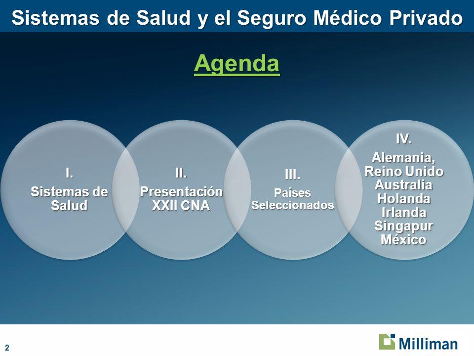 2 Sistemas de Salud y el Seguro Médico Privado AgendaI.