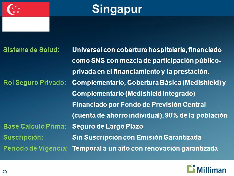 20 Singapur Sistema de Salud: Universal con cobertura hospitalaria, financiado como SNS con mezcla de participación público- privada en el financiamiento y la prestación.