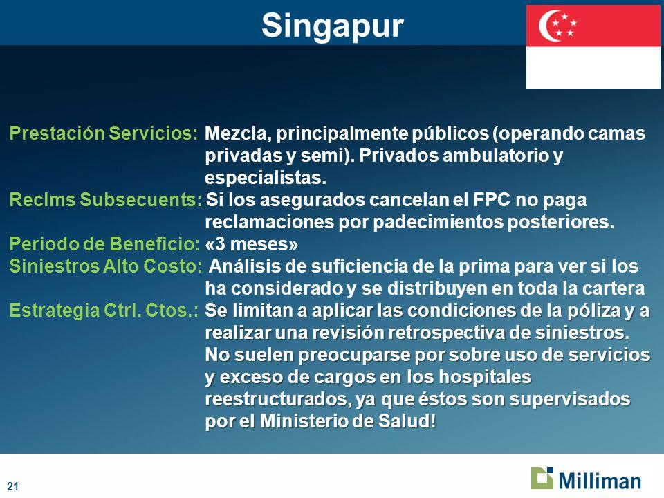 21 Singapur Prestación Servicios:Mezcla, principalmente públicos (operando camas privadas y semi).