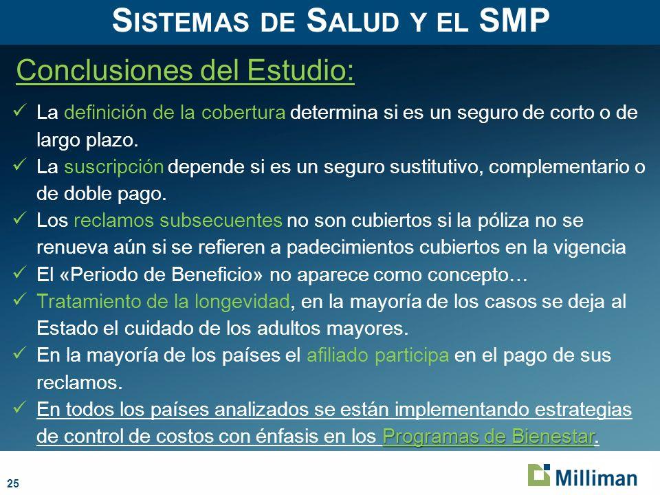 25 Conclusiones del Estudio: S ISTEMAS DE S ALUD Y EL SMP La definición de la cobertura determina si es un seguro de corto o de largo plazo.