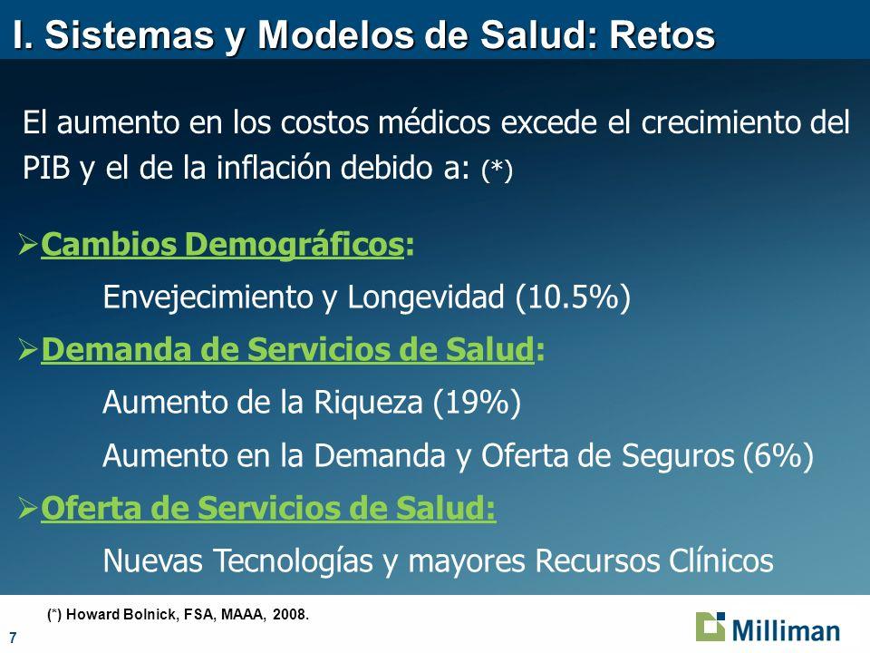 7 I. Sistemas y Modelos de Salud: Retos El aumento en los costos médicos excede el crecimiento del PIB y el de la inflación debido a: (*) Cambios Demo