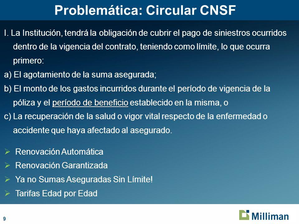 9 Problemática: Circular CNSF I.