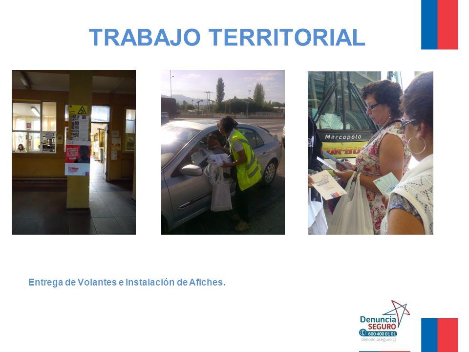 TRABAJO TERRITORIAL Entrega de Volantes e Instalación de Afiches.