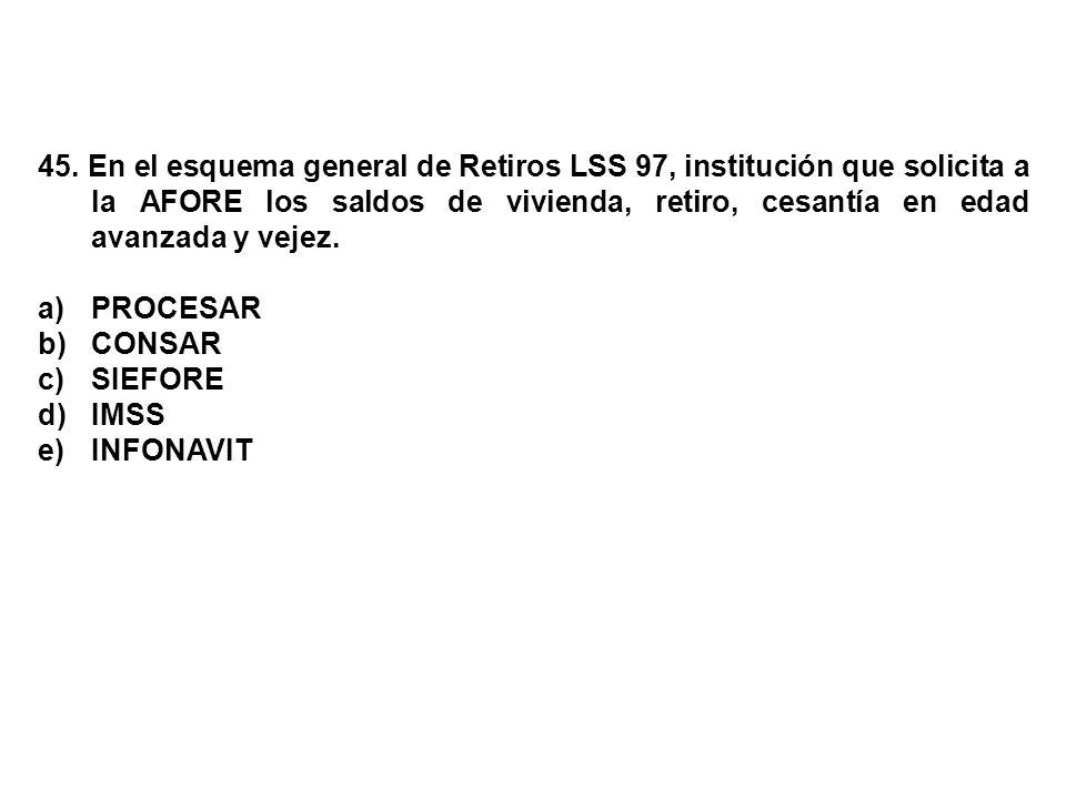 45. En el esquema general de Retiros LSS 97, institución que solicita a la AFORE los saldos de vivienda, retiro, cesantía en edad avanzada y vejez. a)