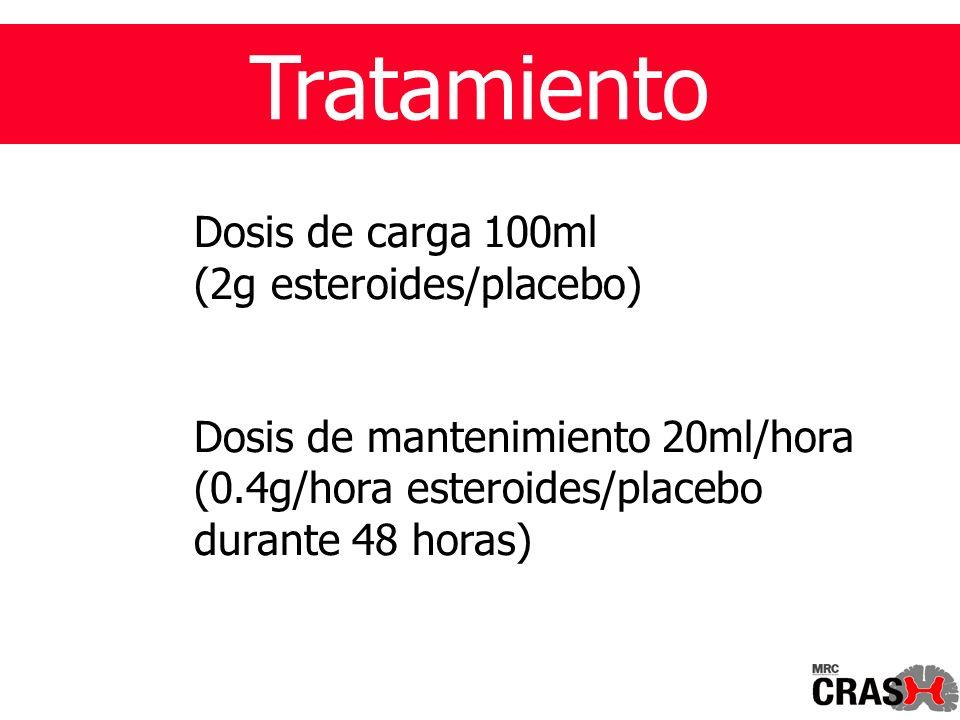 Tratamiento Dosis de carga 100ml (2g esteroides/placebo) Dosis de mantenimiento 20ml/hora (0.4g/hora esteroides/placebo durante 48 horas)