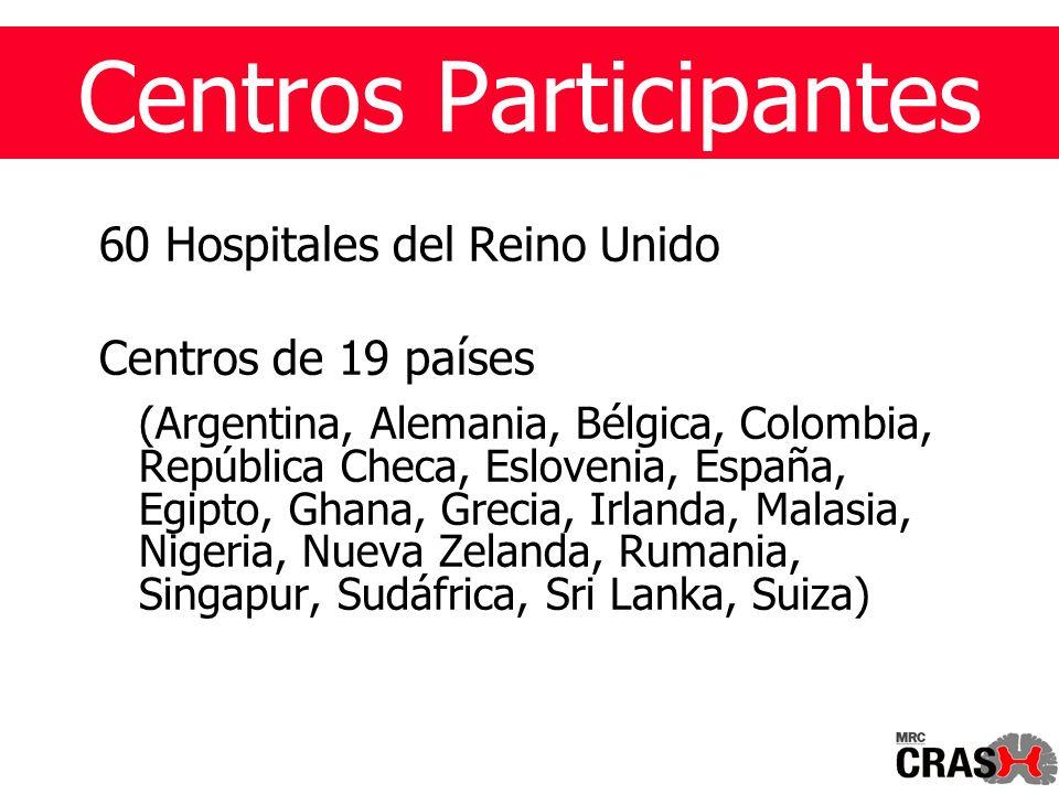 Centros Participantes 60 Hospitales del Reino Unido Centros de 19 países (Argentina, Alemania, Bélgica, Colombia, República Checa, Eslovenia, España, Egipto, Ghana, Grecia, Irlanda, Malasia, Nigeria, Nueva Zelanda, Rumania, Singapur, Sudáfrica, Sri Lanka, Suiza)
