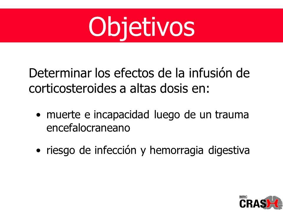 Determinar los efectos de la infusión de corticosteroides a altas dosis en: muerte e incapacidad luego de un trauma encefalocraneano riesgo de infección y hemorragia digestiva Objetivos