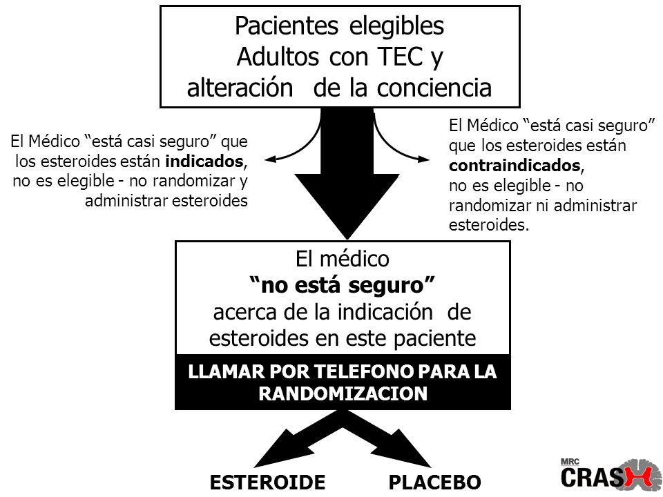 Pacientes elegibles Adultos con TEC y alteración de la conciencia El Médico está casi seguro que los esteroides están indicados, no es elegible - no randomizar y administrar esteroides El Médico está casi seguro que los esteroides están contraindicados, no es elegible - no randomizar ni administrar esteroides.