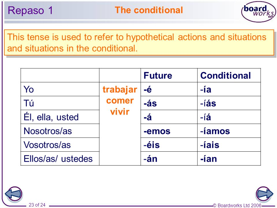 © Boardworks Ltd 2006 23 of 24 This tense is used to refer to hypothetical actions and situations and situations in the conditional. Repaso 1 FutureCo