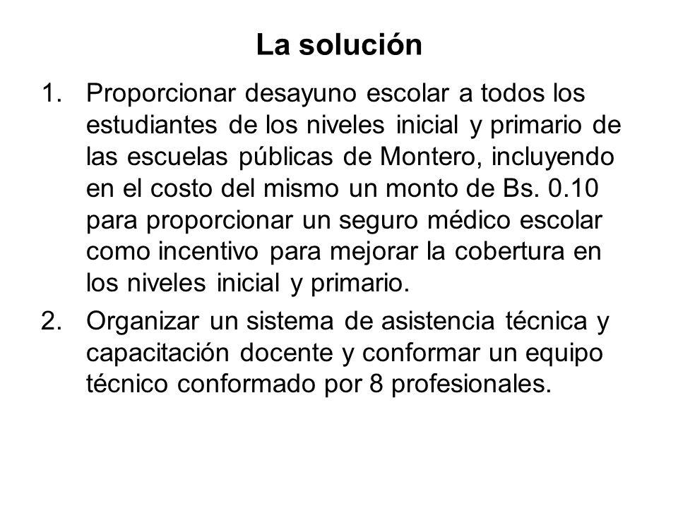 La solución 1.Proporcionar desayuno escolar a todos los estudiantes de los niveles inicial y primario de las escuelas públicas de Montero, incluyendo en el costo del mismo un monto de Bs.