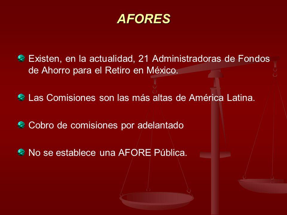 AFORES Existen, en la actualidad, 21 Administradoras de Fondos de Ahorro para el Retiro en México. Las Comisiones son las más altas de América Latina.