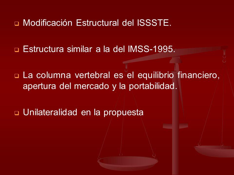 Modificación Estructural del ISSSTE. Estructura similar a la del IMSS-1995. La columna vertebral es el equilibrio financiero, apertura del mercado y l
