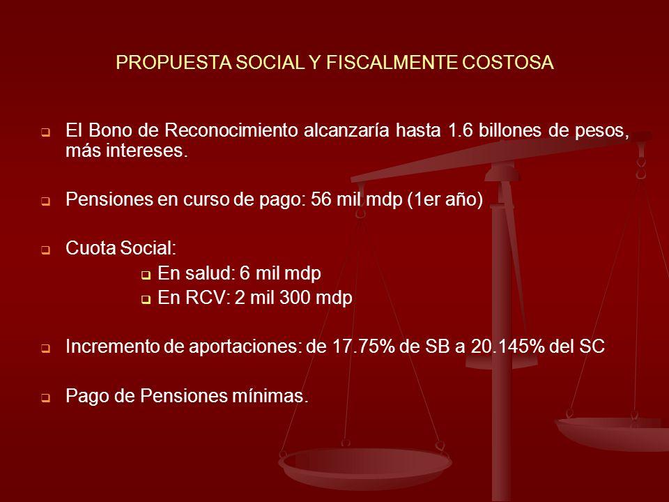 PROPUESTA SOCIAL Y FISCALMENTE COSTOSA El Bono de Reconocimiento alcanzaría hasta 1.6 billones de pesos, más intereses. Pensiones en curso de pago: 56