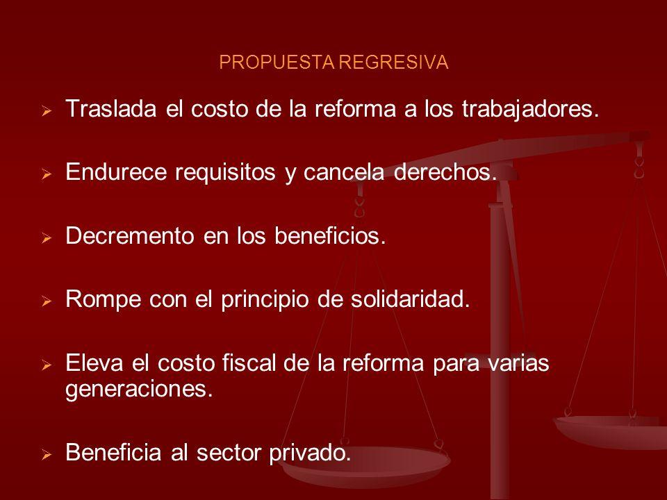 PROPUESTA REGRESIVA Traslada el costo de la reforma a los trabajadores. Endurece requisitos y cancela derechos. Decremento en los beneficios. Rompe co