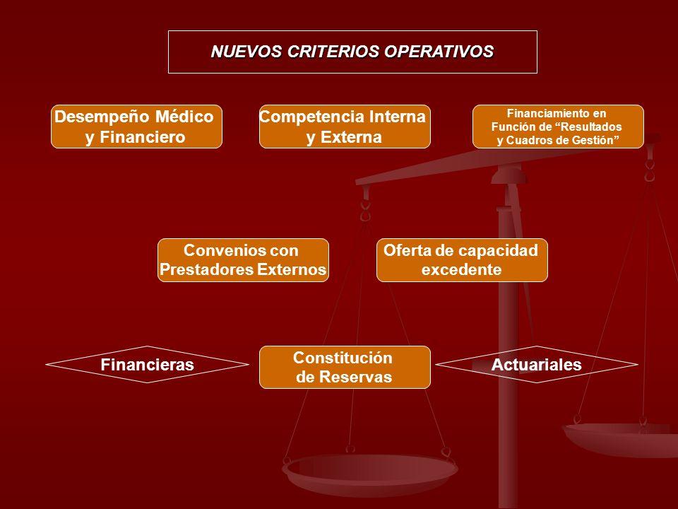 NUEVOS CRITERIOS OPERATIVOS Desempeño Médico y Financiero Competencia Interna y Externa Financiamiento en Función de Resultados y Cuadros de Gestión C