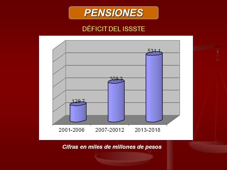 ley de servicios sociales venezuela: