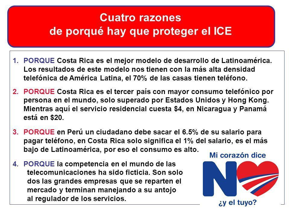 1.PORQUE Costa Rica es el mejor modelo de desarrollo de Latinoamérica.