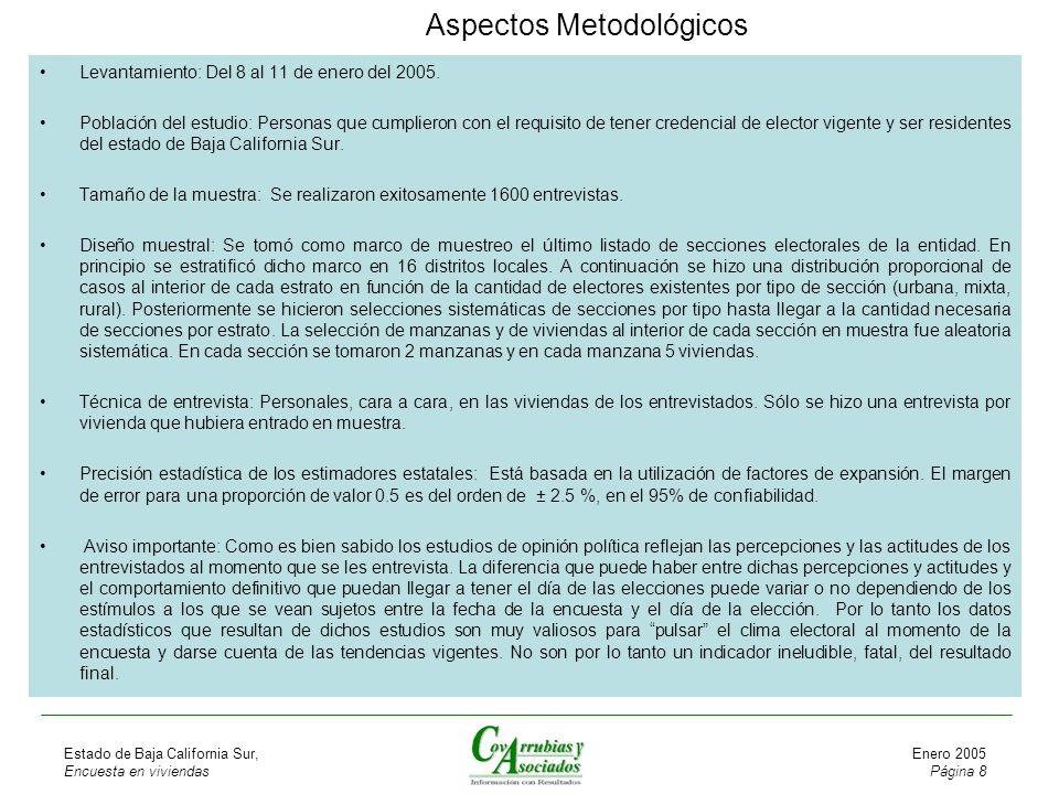 Estado de Baja California Sur, Encuesta en viviendas Enero 2005 Página 8 Aspectos Metodológicos Levantamiento: Del 8 al 11 de enero del 2005.