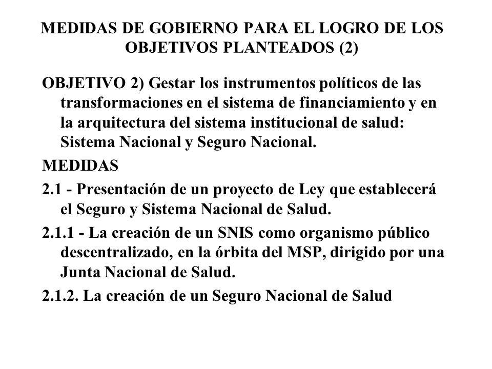 OBJETIVO 2) Gestar los instrumentos políticos de las transformaciones en el sistema de financiamiento y en la arquitectura del sistema institucional d