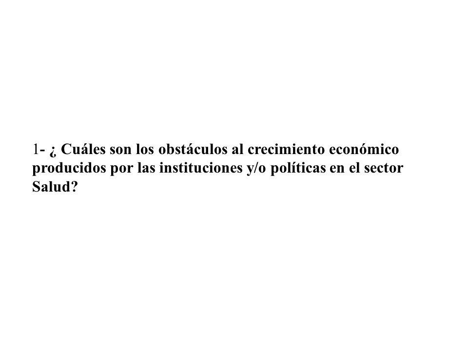 1- ¿ Cuáles son los obstáculos al crecimiento económico producidos por las instituciones y/o políticas en el sector Salud