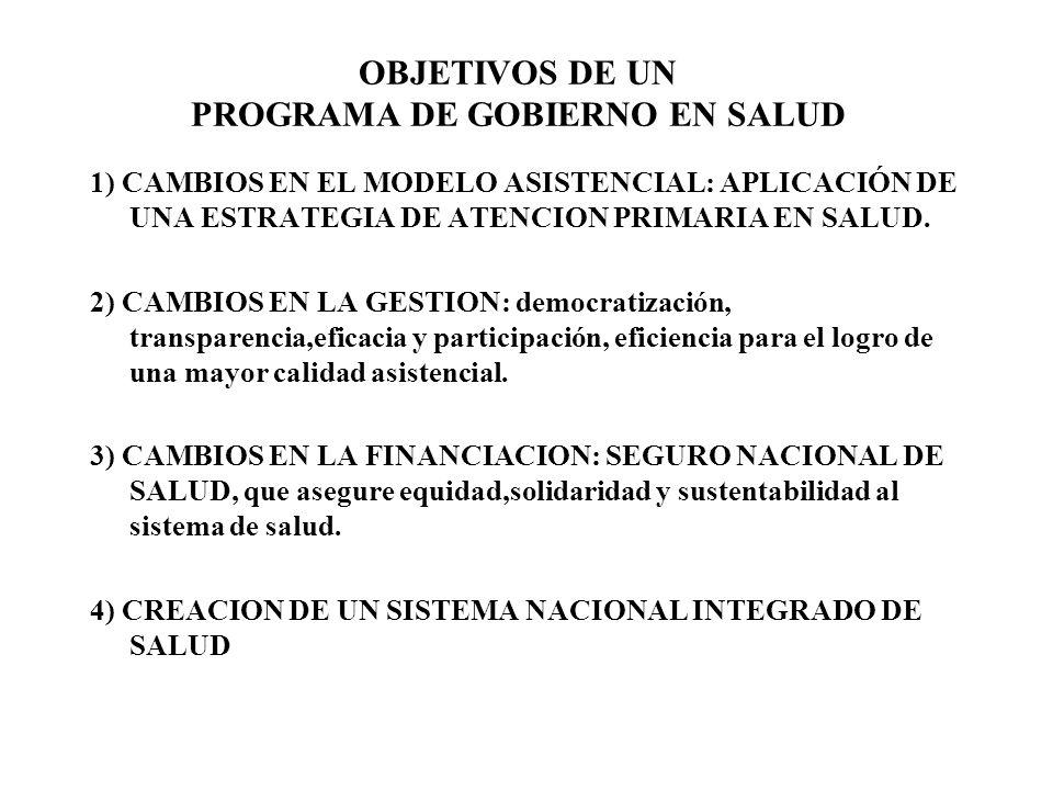 OBJETIVOS DE UN PROGRAMA DE GOBIERNO EN SALUD 1) CAMBIOS EN EL MODELO ASISTENCIAL: APLICACIÓN DE UNA ESTRATEGIA DE ATENCION PRIMARIA EN SALUD.