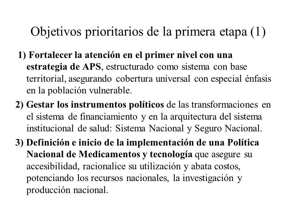 Objetivos prioritarios de la primera etapa (1) 1) Fortalecer la atención en el primer nivel con una estrategia de APS, estructurado como sistema con base territorial, asegurando cobertura universal con especial énfasis en la población vulnerable.