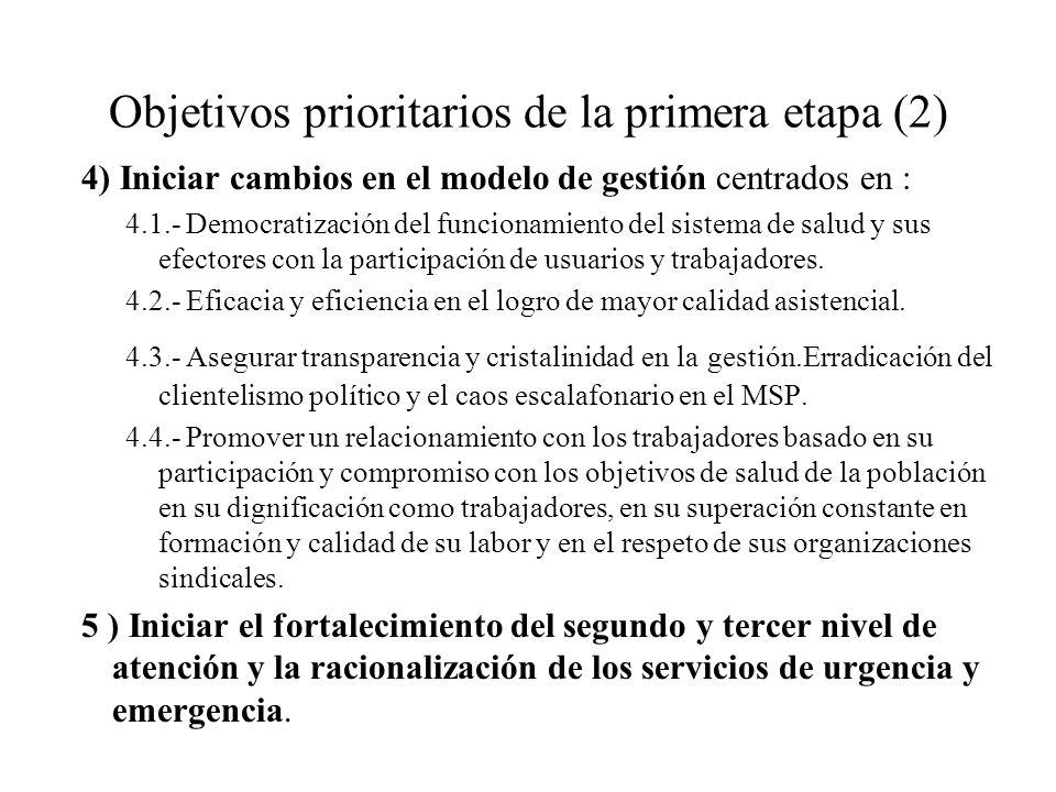 4) Iniciar cambios en el modelo de gestión centrados en : 4.1.- Democratización del funcionamiento del sistema de salud y sus efectores con la partici