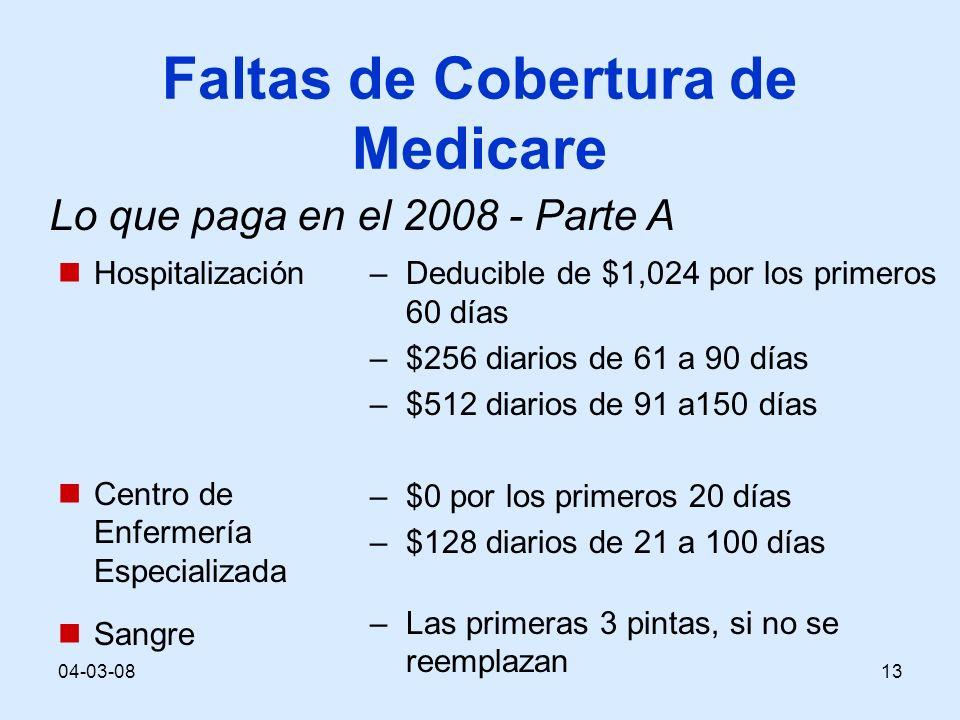 04-03-0813 Faltas de Cobertura de Medicare Hospitalización Centro de Enfermería Especializada Sangre –Deducible de $1,024 por los primeros 60 días –$2