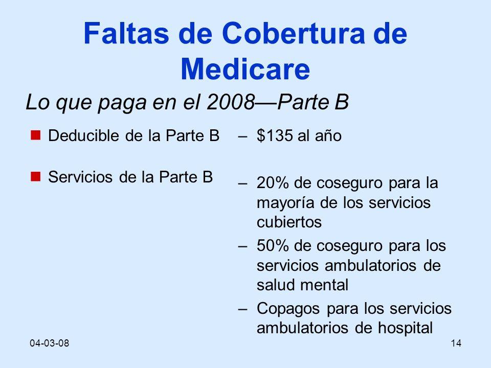 04-03-0814 Faltas de Cobertura de Medicare Deducible de la Parte B Servicios de la Parte B –$135 al año –20% de coseguro para la mayoría de los servic