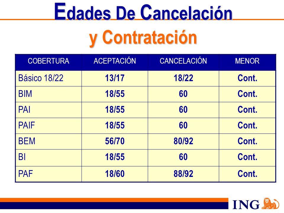 E dades De C ancelación y Contratación COBERTURAACEPTACIÓNCANCELACIÓNMENOR Básico 18/22 13/1718/22Cont. BIM 18/5560Cont. PAI 18/5560Cont. PAIF 18/5560
