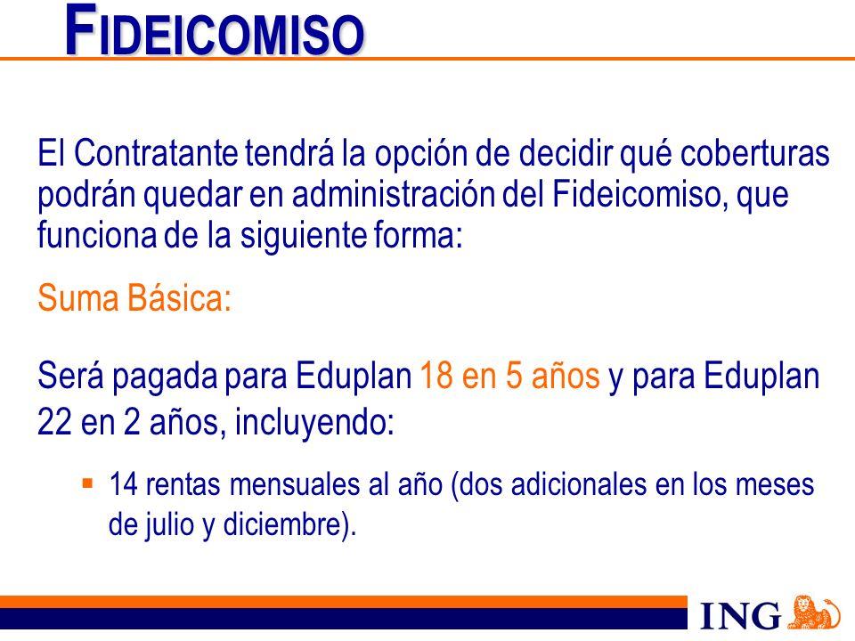 F IDEICOMISO El Contratante tendrá la opción de decidir qué coberturas podrán quedar en administración del Fideicomiso, que funciona de la siguiente f