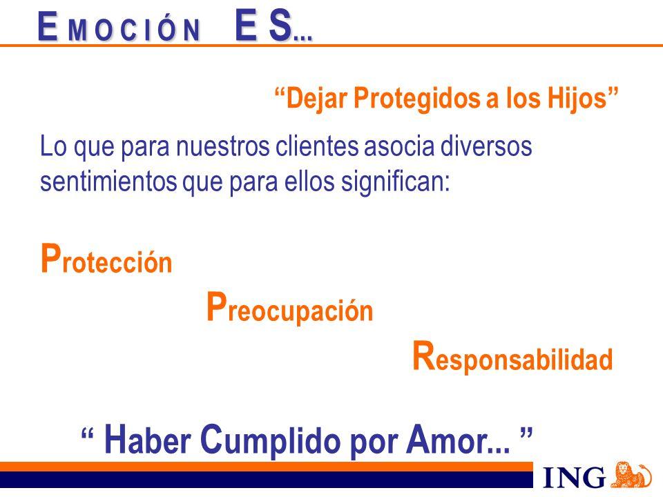 Lo que para nuestros clientes asocia diversos sentimientos que para ellos significan: P rotección P reocupación R esponsabilidad H aber C umplido por