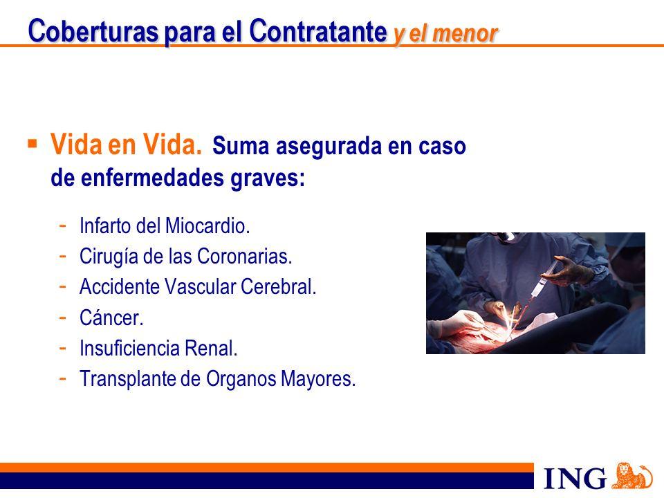 Coberturas para el Contratante y Menor - Gratuitas Anticipo por Enfermedades Graves en fase teminal.
