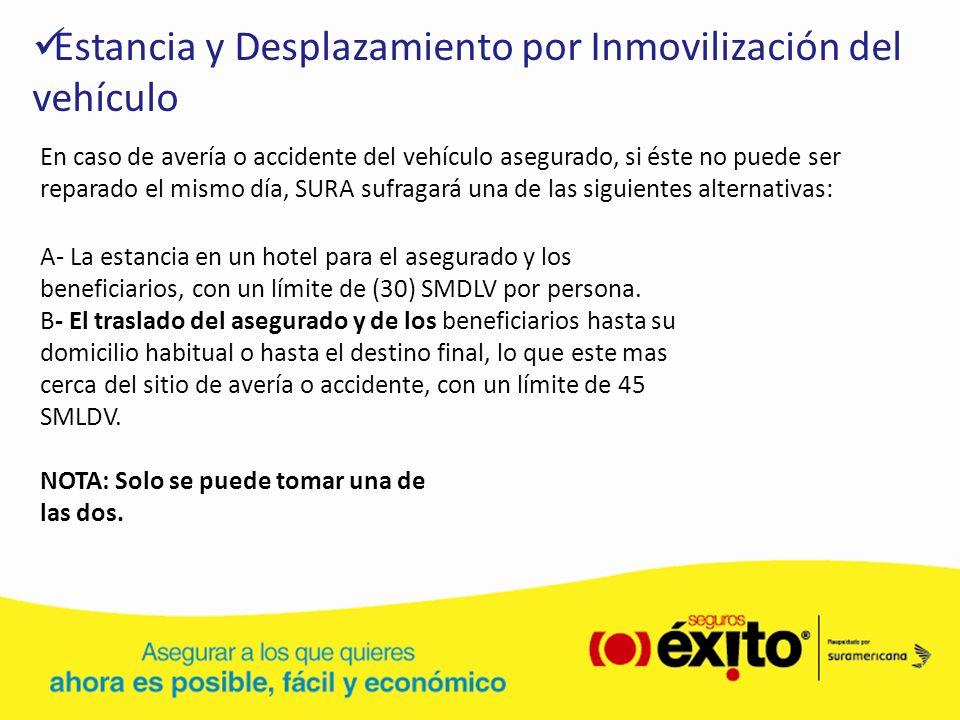 Estancia y Desplazamiento por Inmovilización del vehículo A- La estancia en un hotel para el asegurado y los beneficiarios, con un límite de (30) SMDL