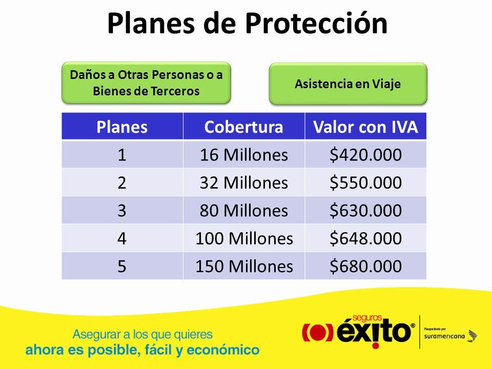 Planes de Protección Daños a Otras Personas o a Bienes de Terceros Asistencia en Viaje PlanesCoberturaValor con IVA 116 Millones$420.000 232 Millones$