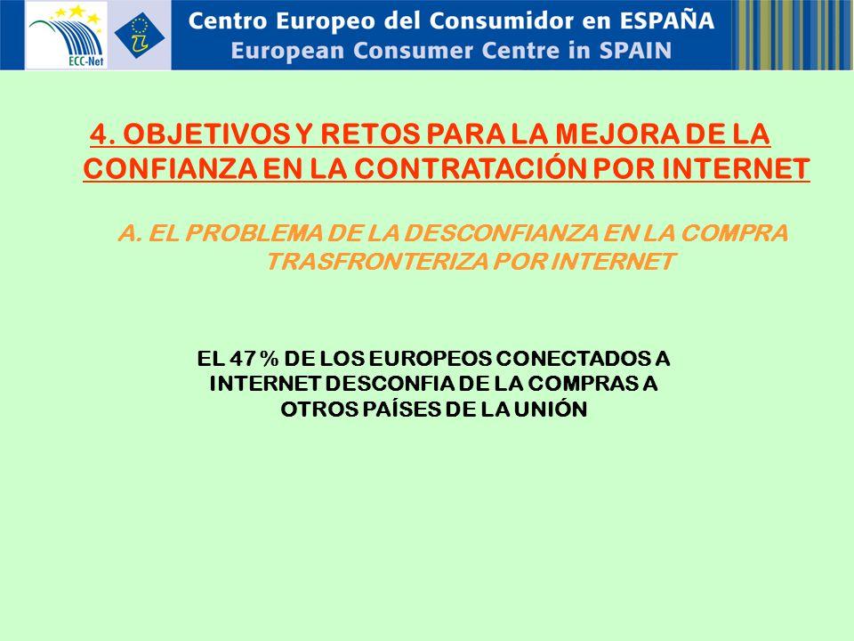 4. OBJETIVOS Y RETOS PARA LA MEJORA DE LA CONFIANZA EN LA CONTRATACIÓN POR INTERNET A.