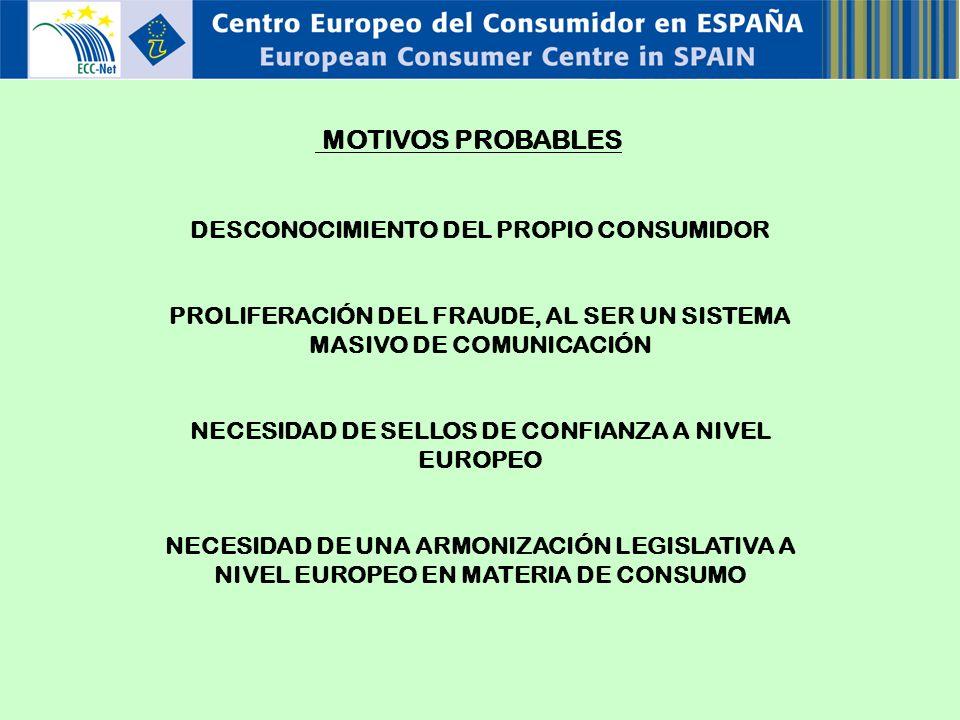 MOTIVOS PROBABLES DESCONOCIMIENTO DEL PROPIO CONSUMIDOR PROLIFERACIÓN DEL FRAUDE, AL SER UN SISTEMA MASIVO DE COMUNICACIÓN NECESIDAD DE SELLOS DE CONFIANZA A NIVEL EUROPEO NECESIDAD DE UNA ARMONIZACIÓN LEGISLATIVA A NIVEL EUROPEO EN MATERIA DE CONSUMO