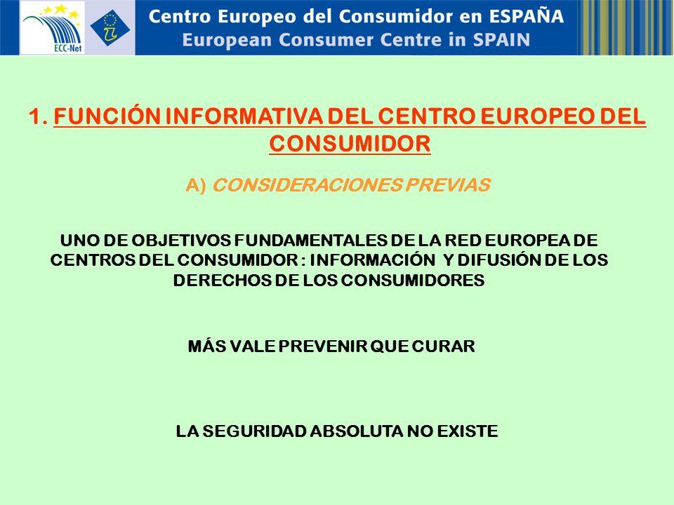 1.FUNCIÓN INFORMATIVA DEL CENTRO EUROPEO DEL CONSUMIDOR A) CONSIDERACIONES PREVIAS LA SEGURIDAD ABSOLUTA NO EXISTE MÁS VALE PREVENIR QUE CURAR UNO DE OBJETIVOS FUNDAMENTALES DE LA RED EUROPEA DE CENTROS DEL CONSUMIDOR : INFORMACIÓN Y DIFUSIÓN DE LOS DERECHOS DE LOS CONSUMIDORES