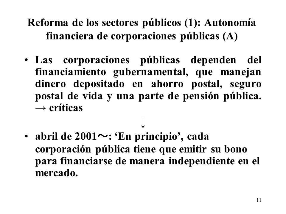 11 Reforma de los sectores públicos (1): Autonomía financiera de corporaciones públicas (A) Las corporaciones públicas dependen del financiamiento gubernamental, que manejan dinero depositado en ahorro postal, seguro postal de vida y una parte de pensión pública.