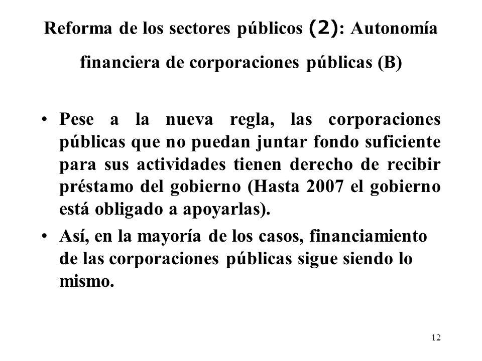 12 Reforma de los sectores públicos (2) : Autonomía financiera de corporaciones públicas (B) Pese a la nueva regla, las corporaciones públicas que no puedan juntar fondo suficiente para sus actividades tienen derecho de recibir préstamo del gobierno (Hasta 2007 el gobierno está obligado a apoyarlas).