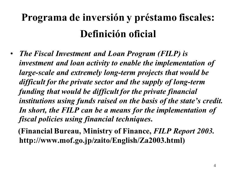 4 Programa de inversión y préstamo fiscales: Definición oficial The Fiscal Investment and Loan Program (FILP) is investment and loan activity to enabl