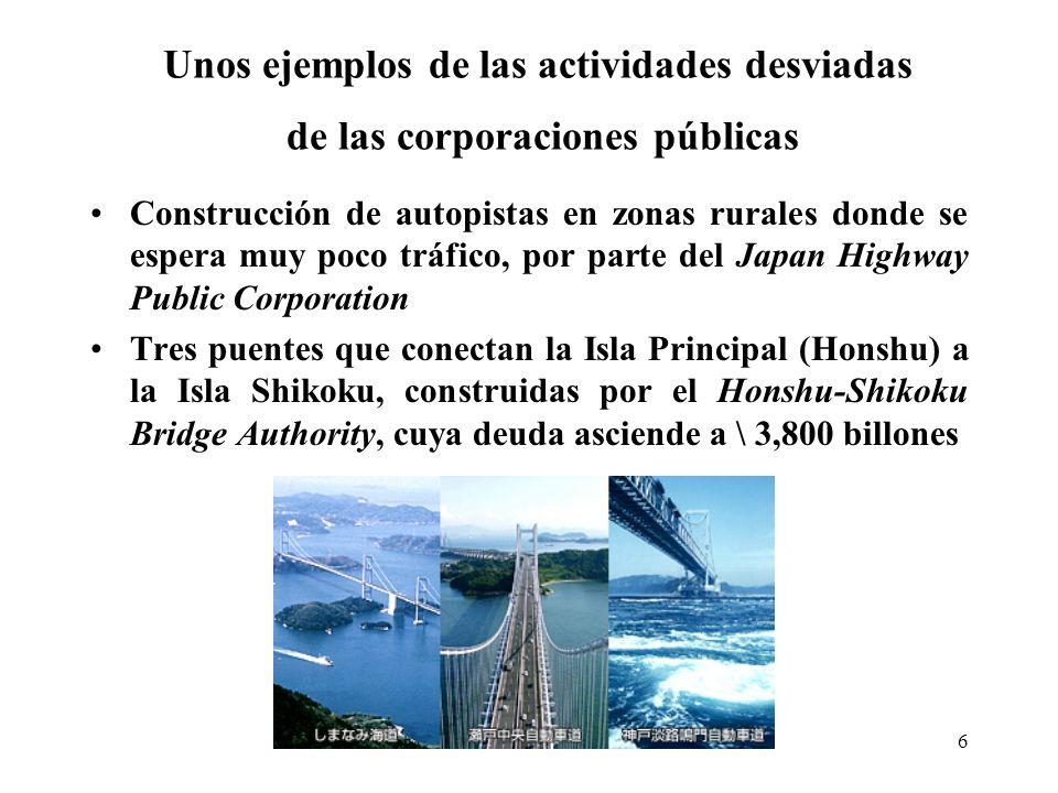 6 Unos ejemplos de las actividades desviadas de las corporaciones públicas Construcción de autopistas en zonas rurales donde se espera muy poco tráfico, por parte del Japan Highway Public Corporation Tres puentes que conectan la Isla Principal (Honshu) a la Isla Shikoku, construidas por el Honshu-Shikoku Bridge Authority, cuya deuda asciende a \ 3,800 billones