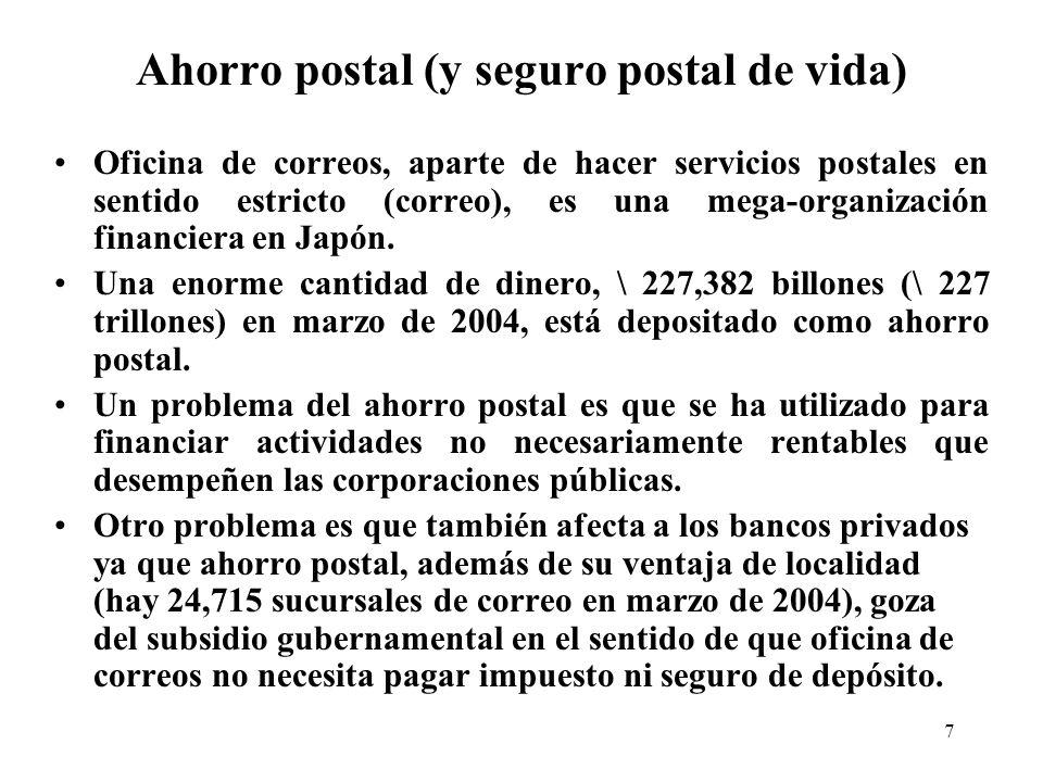 7 Ahorro postal (y seguro postal de vida) Oficina de correos, aparte de hacer servicios postales en sentido estricto (correo), es una mega-organización financiera en Japón.