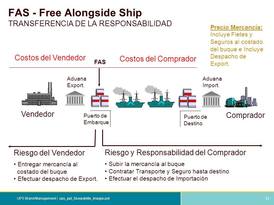 13 ups_ppt_bluepalette_images.potUPS Brand Management Riesgo y Responsabilidad del Comprador Subir la mercancía al buque Contratar Transporte y Seguro