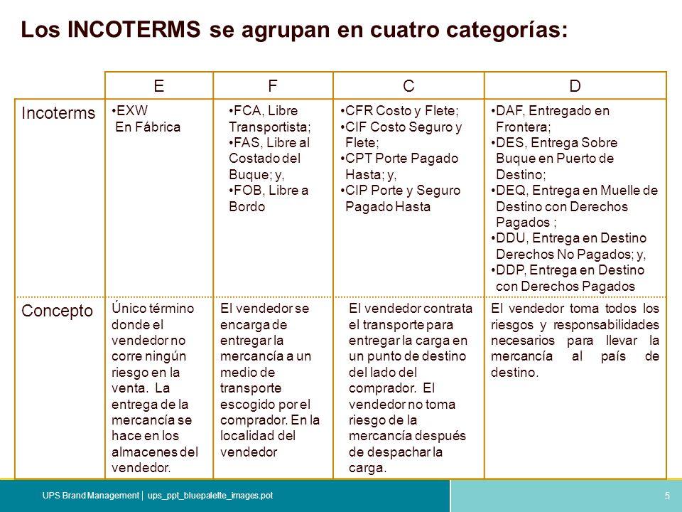 5 ups_ppt_bluepalette_images.potUPS Brand Management Los INCOTERMS se agrupan en cuatro categorías: EFCD Incoterms EXW En Fábrica FCA, Libre Transport