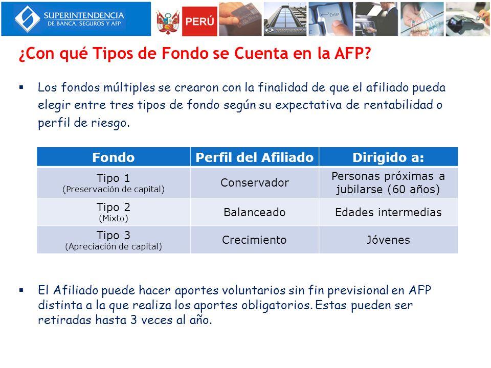 ¿Con qué Tipos de Fondo se Cuenta en la AFP? Los fondos múltiples se crearon con la finalidad de que el afiliado pueda elegir entre tres tipos de fond
