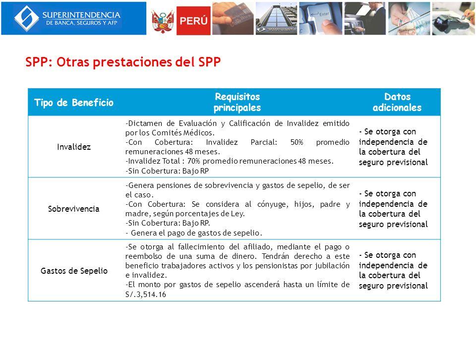 SPP: Otras prestaciones del SPP Tipo de Beneficio Requisitos principales Datos adicionales Invalidez -Dictamen de Evaluación y Calificación de Invalid