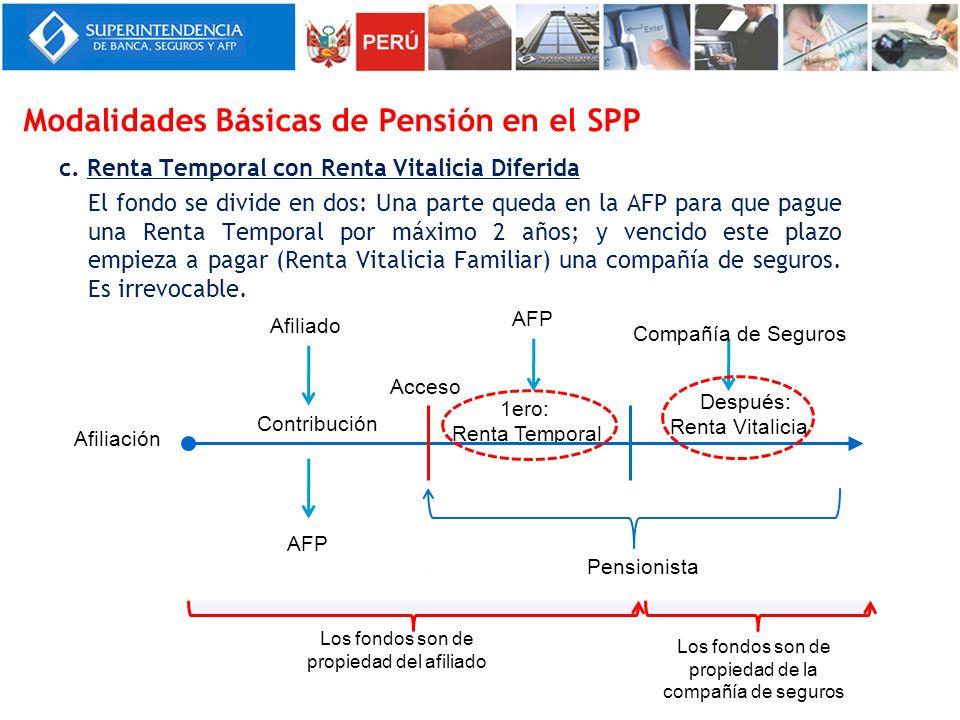 c. Renta Temporal con Renta Vitalicia Diferida El fondo se divide en dos: Una parte queda en la AFP para que pague una Renta Temporal por máximo 2 año